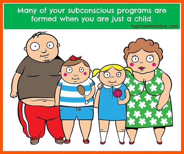 Is your Subconscious Mind Keeping you Fat?